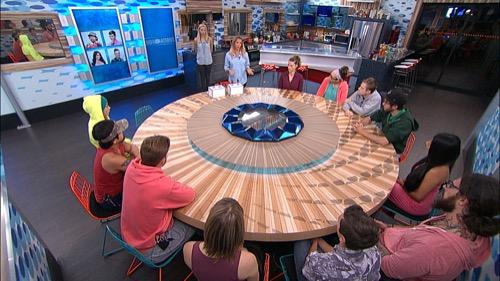 Celebrity Big Brother - Episode Guide - TV.com