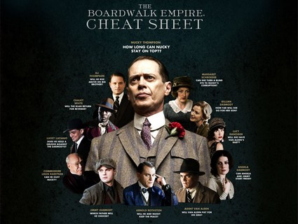 Boardwalk Empire Season 2 Episode 1 Live Recap