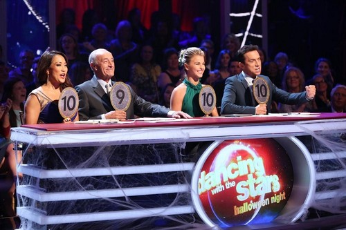 """Dancing With the Stars Recap: Season 19 Week 8 """"Dynamic Duo Night"""" - Who Was Eliminated?"""
