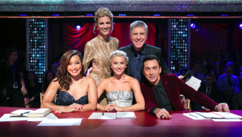 "Dancing With the Stars 2015 Recap 11/24/15: Season 21 Finale Night Two ""Winner Announced"""