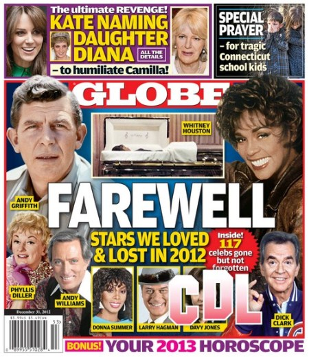 """GLOBE: Kate Middleton Chooses """"Diana"""" As The Baby Name To Humiliate Camilla Parker-Bowles (Photo)"""