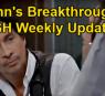https://www.celebdirtylaundry.com/2021/general-hospital-spoilers-update-week-of-june-14-finns-bloodwork-shocker-sam-wants-maxies-secret-brook-lynn-baby-crisis/