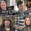 https://www.celebdirtylaundry.com/2018/the-young-and-the-restless-spoilers-jacks-newfound-family-already-in-genoa-city-major-reveal-unfolds/