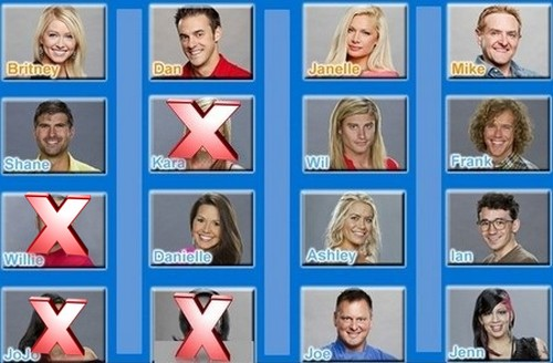 Big Brother 14 Week 4 Episode 13 'Live Eviction' Recap 8/9/12