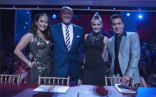 "Dancing With the Stars (DWTS) Recap 10/3/16: Season 23 Episode 4 ""Cirque du Soleil Night"""