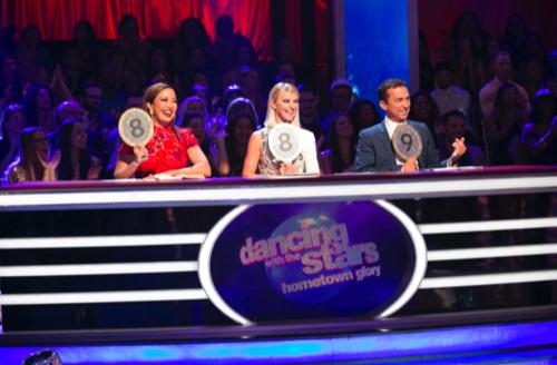 "Dancing With the Stars 2015 Recap: Kim Zolciak Eliminated - Season 21 Episode 3 ""TV Night"""