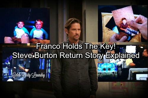 General Hospital Spoilers: Franco Holds Key to Jason Twin Mystery – Steve Burton's Return Story Explained