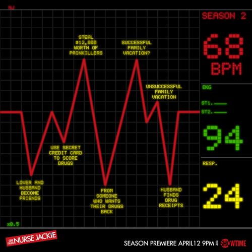 """Nurse Jackie Recap 'Once An Addict...' Season 7 Episode 1 Premiere """"Clean"""""""