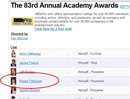 Will Robert Pattinson Will Be A Presenter At The Academy Awards?