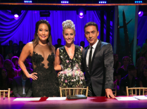 """Dancing With the Stars 2015 Recap - Who Was Eliminated: Season 21 Episode 10 """"Semifinals"""""""