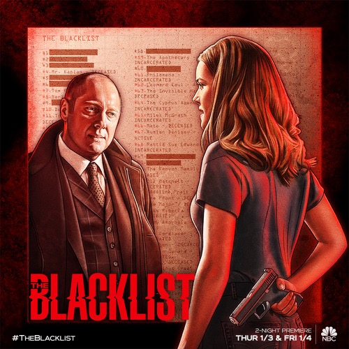 "The Blacklist Premiere Recap 01/03/19: Season 6 Episode 1 ""Dr. Hans Koehler"""