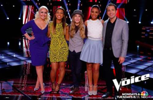 "The Voice 2015 Recap - Top 5 Kill It: Season 8 Episode 23 ""Live Semi-Final Performances"""