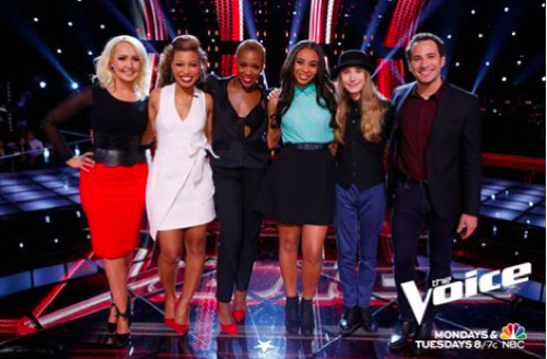 "The Voice 2015 Recap - Top 6 Kill It Old School Style: Season 8 Episode 21 ""Live Top 6 Performances"""