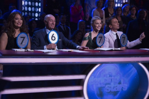 Who Got Voted Off Dancing With The Stars Tonight 4/3/17 - Charo & Keo Motsepe Eliminated