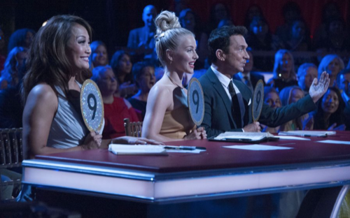 Amber Rose Was Who Got Voted Off Dancing With The Stars On Latin Night Elimination (VIDEO)