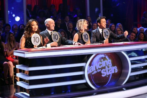 Who Got Voted Off Dancing With The Stars Tonight: Lea Thompson & Artem Chigvintsev Eliminated