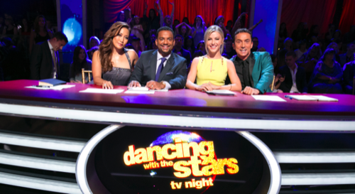 Who Got Voted Off Dancing With The Stars Tonight 10/5/15 - Gary Busey and Anna Trebunskaya Eliminated