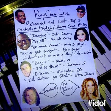 American Idol 2012 Recap: 'Top 3 Performance' 5/16/12