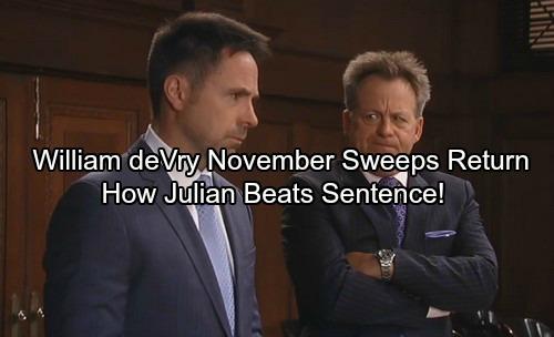 General Hospital Spoilers: William deVry Dishes on November Sweeps Return – How Julian Beats Sentence, Alexis' World Changes