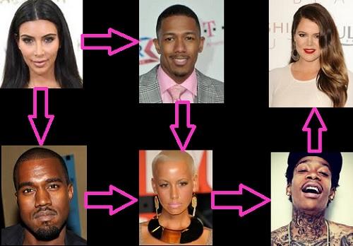 Khloe Kardashian Dating Wiz Khalifa – Kim Kardashian, Amber Rose Furious With Cheating Khloe's New Boyfriend!