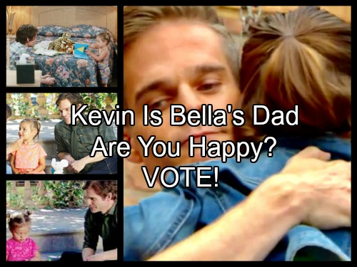 The Young and the Restless Spoilers: Are You Happy Kevin is Bella's Real Dad?