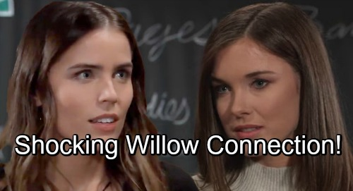 General Hospital Spoilers: Willow's Secret Shockers – Startling GH Connections Exposed, More Than Just Aiden's Teacher
