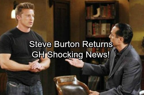 General Hospital Spoilers: Huge Casting News - Steve Burton's Return Leads to Shakeups and Shockers – Jason Morgan Mayhem Ahead